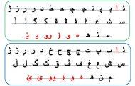 زمانی کوردی چووه ڕێزی زمانه نێونهتهوهییهکان