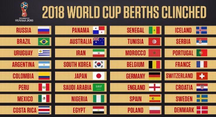 هرآنچه در مورد قرعه کشی جام جهانی باید بدانید زمان قرعه کشی جام جهانی