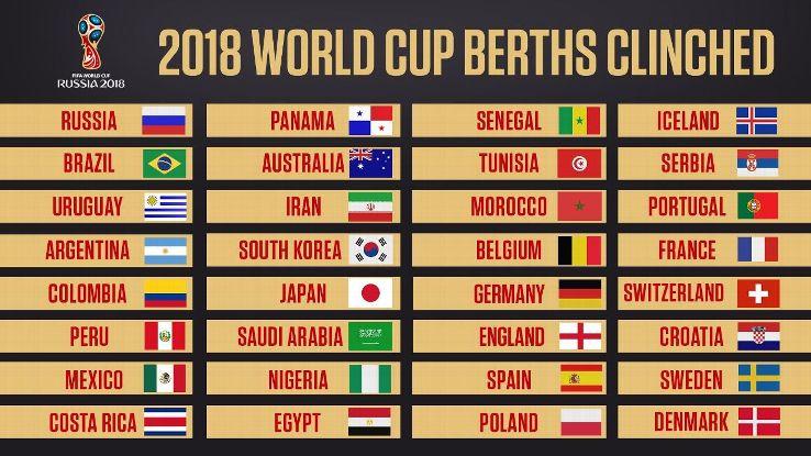 آنچه در مورد قرعه کشی جام جهانی 2018 روسیه باید بدانید