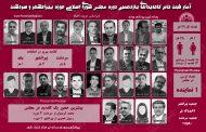 اینفوگرافی انتخابات پیرانشهر و سردشت