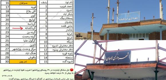 آیا 17 سال فرصت برای زدودن واژه روستا از شهر لاجان کافی نیست!/ یادداشتی از عثمان حسن زاده